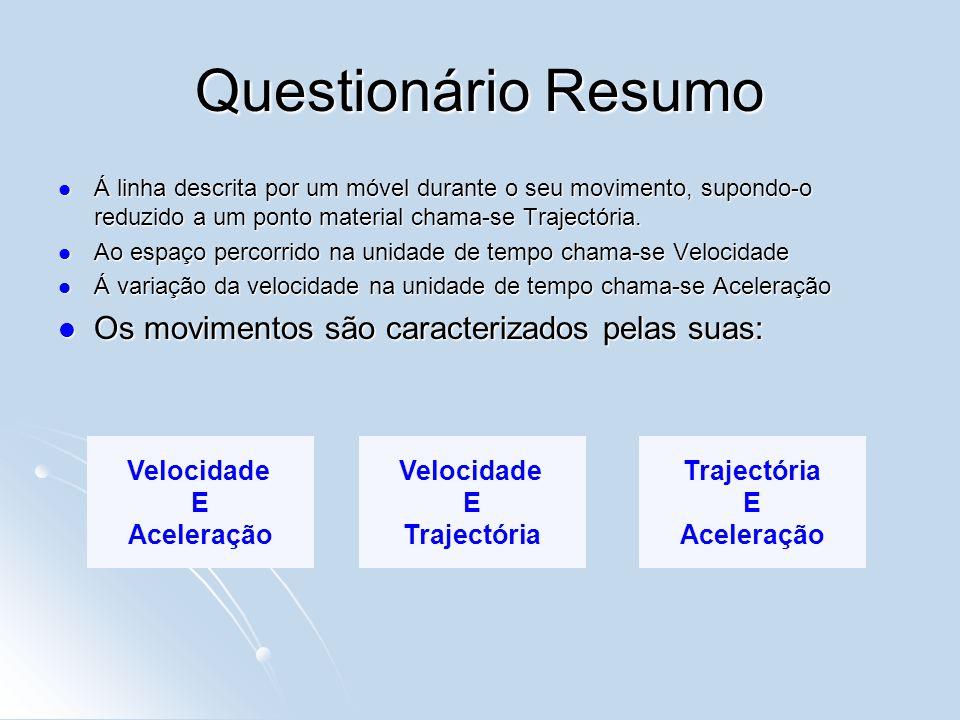 Questionário Resumo Os movimentos são caracterizados pelas suas: