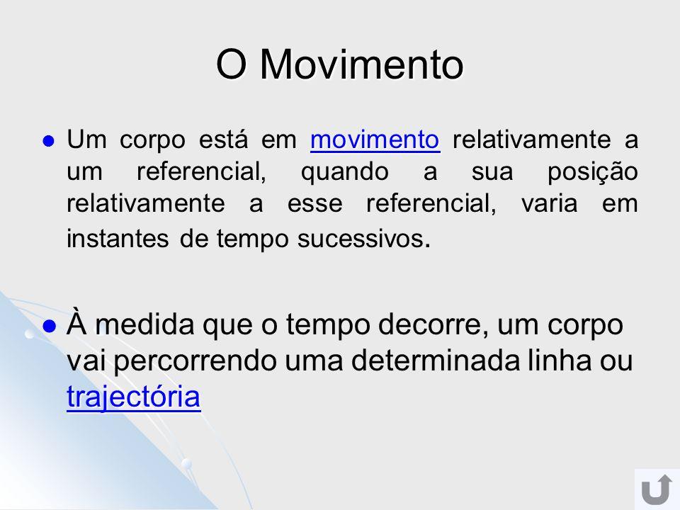 O Movimento