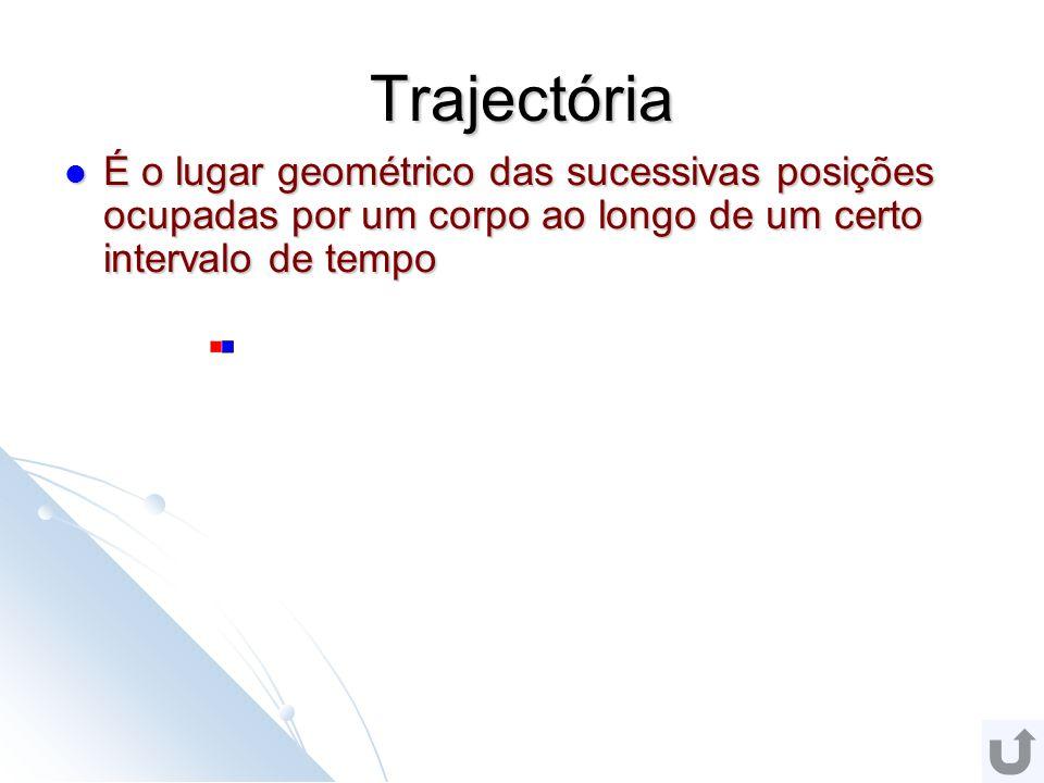 Trajectória É o lugar geométrico das sucessivas posições ocupadas por um corpo ao longo de um certo intervalo de tempo.