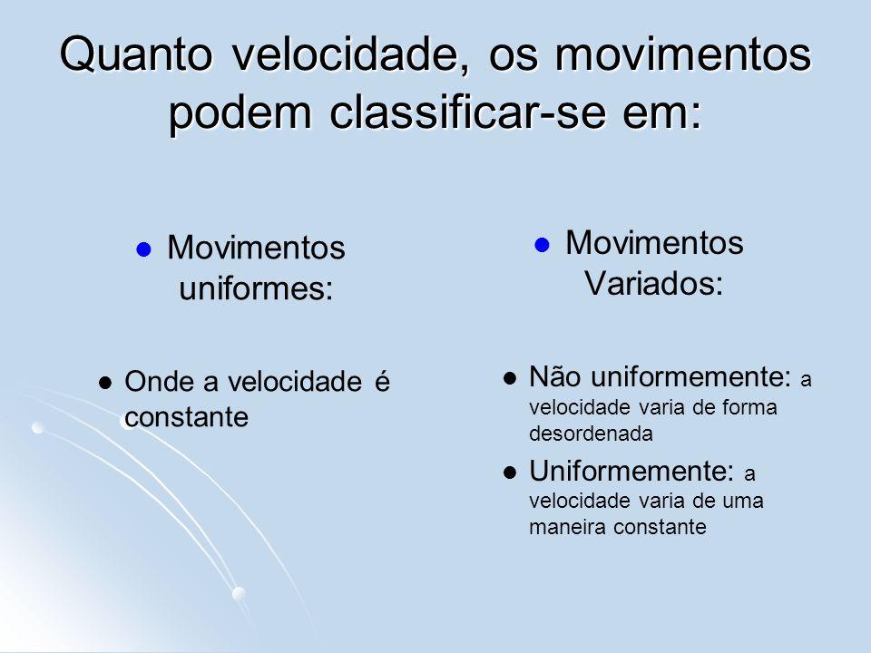 Quanto velocidade, os movimentos podem classificar-se em: