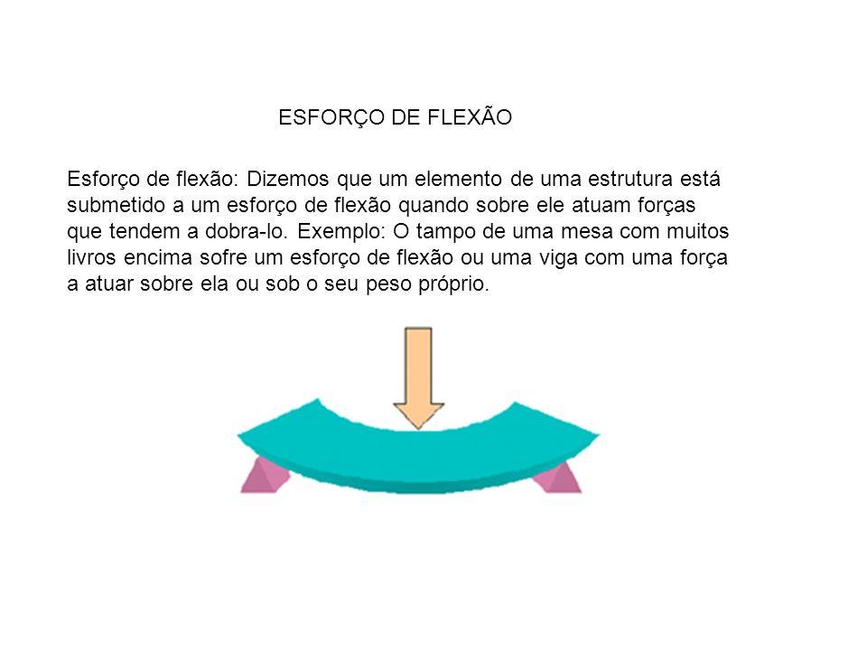 ESFORÇO DE FLEXÃO