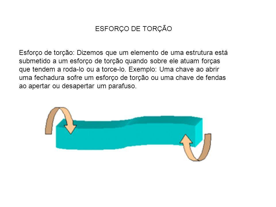 ESFORÇO DE TORÇÃO