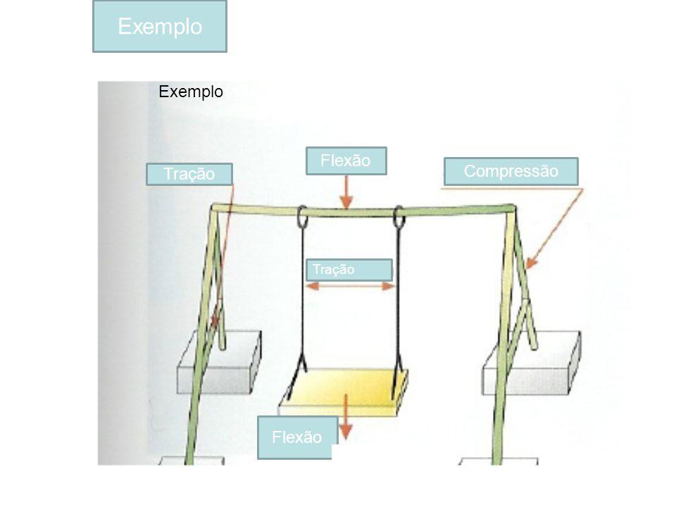 Exemplo Exemplo Flexão Compressão Tração Tração Flexão