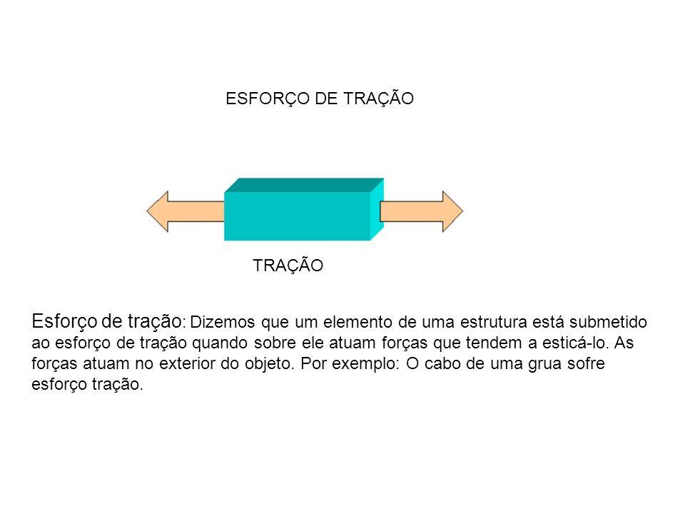 ESFORÇO DE TRAÇÃO TRAÇÃO.