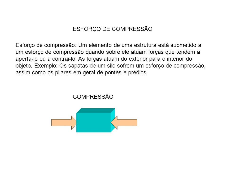 ESFORÇO DE COMPRESSÃO
