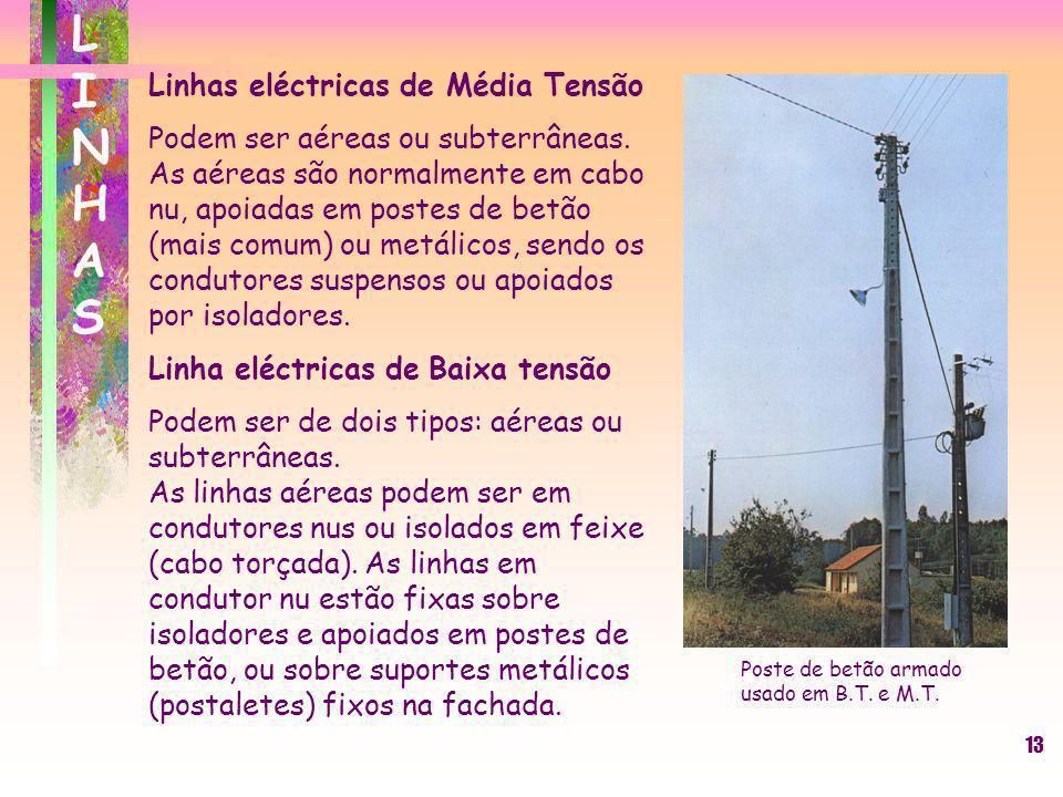 LINHAS Linhas eléctricas de Média Tensão