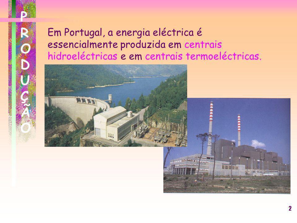 PRODUÇÃOEm Portugal, a energia eléctrica é essencialmente produzida em centrais hidroeléctricas e em centrais termoeléctricas.