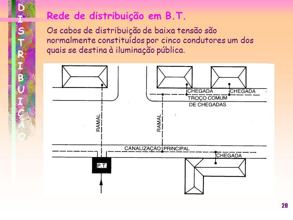 Rede de distribuição em B.T.