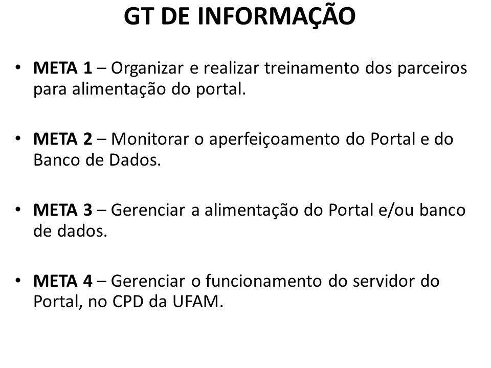 GT DE INFORMAÇÃO META 1 – Organizar e realizar treinamento dos parceiros para alimentação do portal.