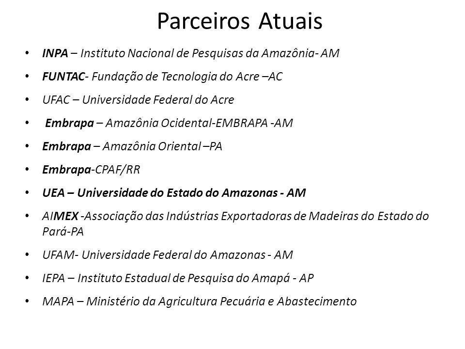 Parceiros Atuais INPA – Instituto Nacional de Pesquisas da Amazônia- AM. FUNTAC- Fundação de Tecnologia do Acre –AC.