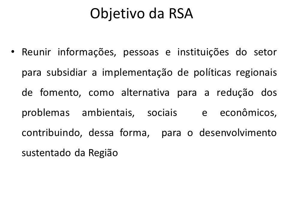 Objetivo da RSA
