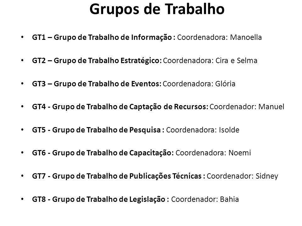 Grupos de Trabalho GT1 – Grupo de Trabalho de Informação : Coordenadora: Manoella. GT2 – Grupo de Trabalho Estratégico: Coordenadora: Cira e Selma.