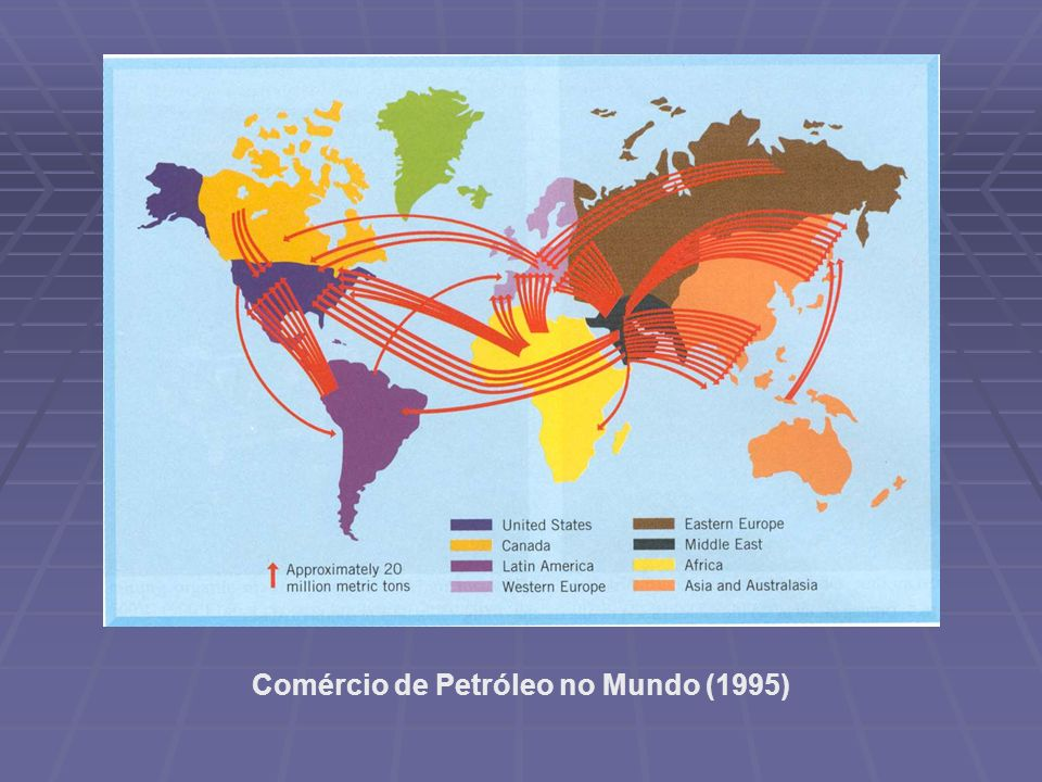 Comércio de Petróleo no Mundo (1995)