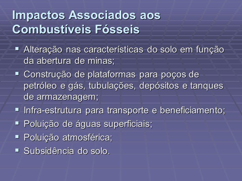 Impactos Associados aos Combustíveis Fósseis