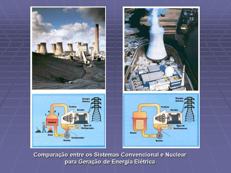 Comparação entre os Sistemas Convencional e Nuclear para Geração de Energia Elétrica