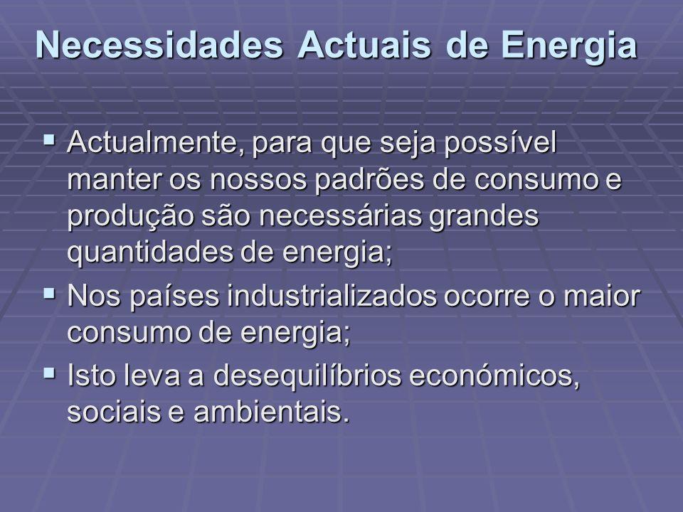 Necessidades Actuais de Energia