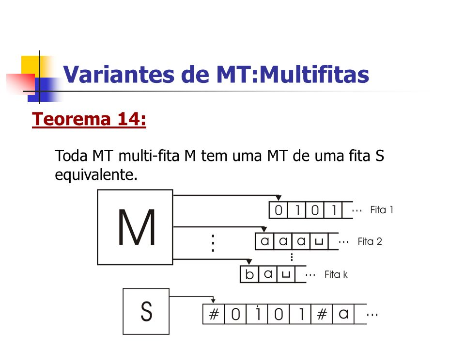 Variantes de MT:Multifitas
