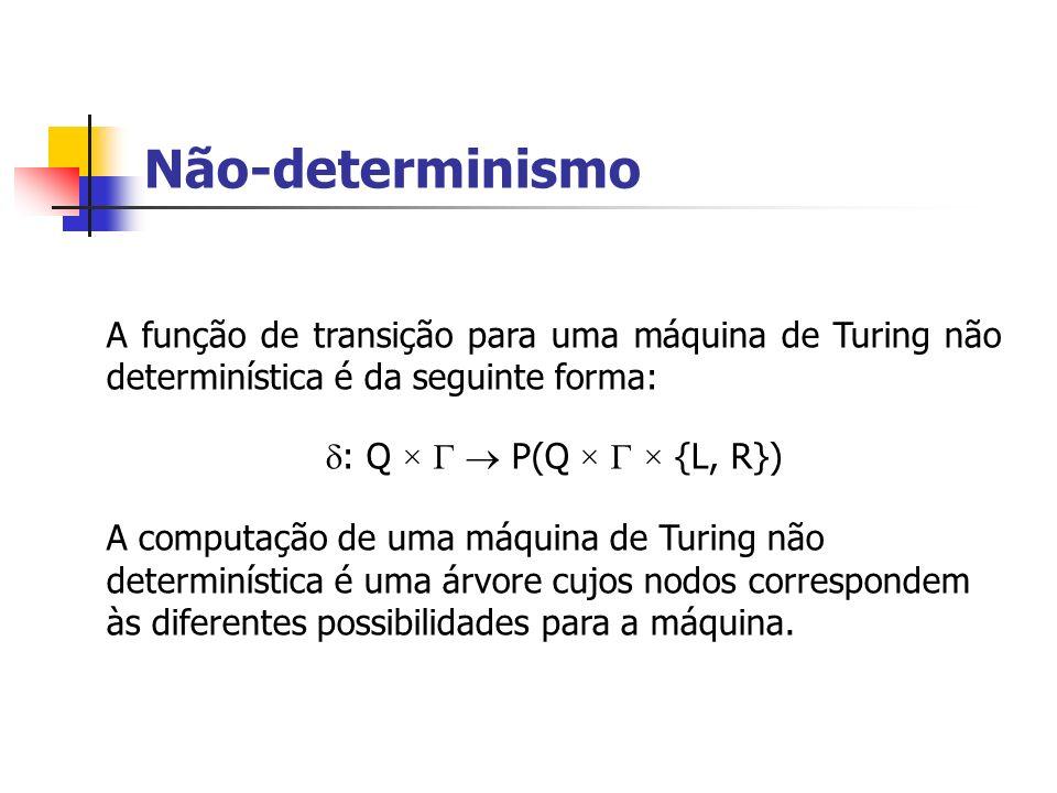 Não-determinismo A função de transição para uma máquina de Turing não determinística é da seguinte forma: