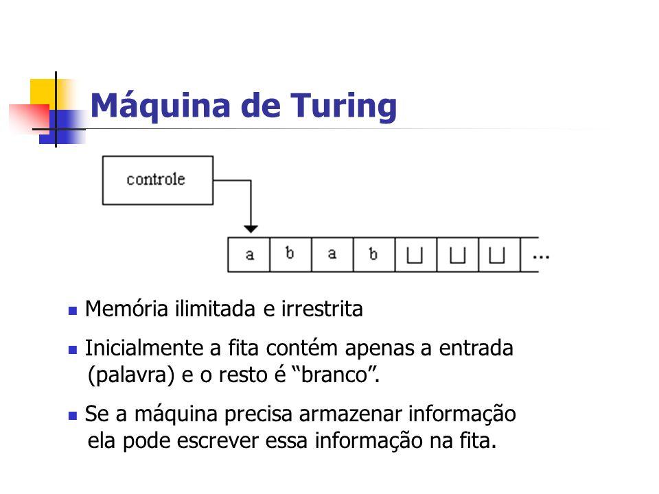 Máquina de Turing Memória ilimitada e irrestrita