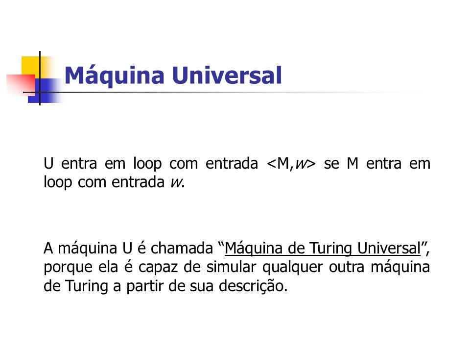 Máquina UniversalU entra em loop com entrada <M,w> se M entra em loop com entrada w.