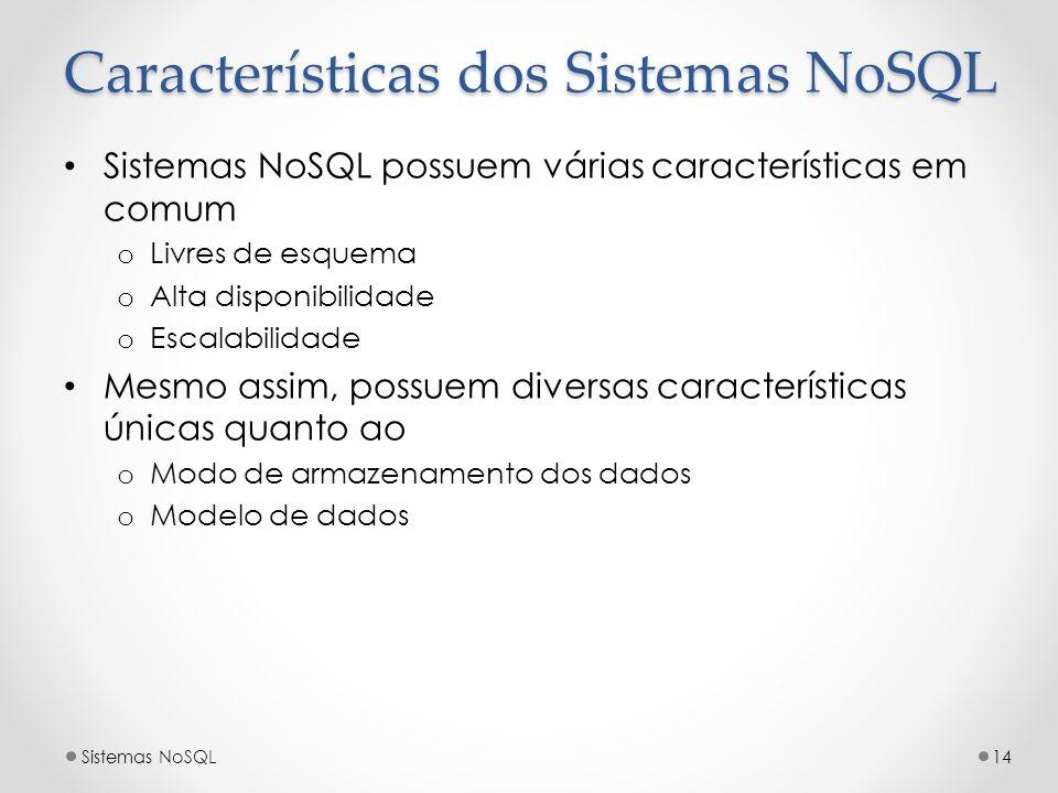 Características dos Sistemas NoSQL