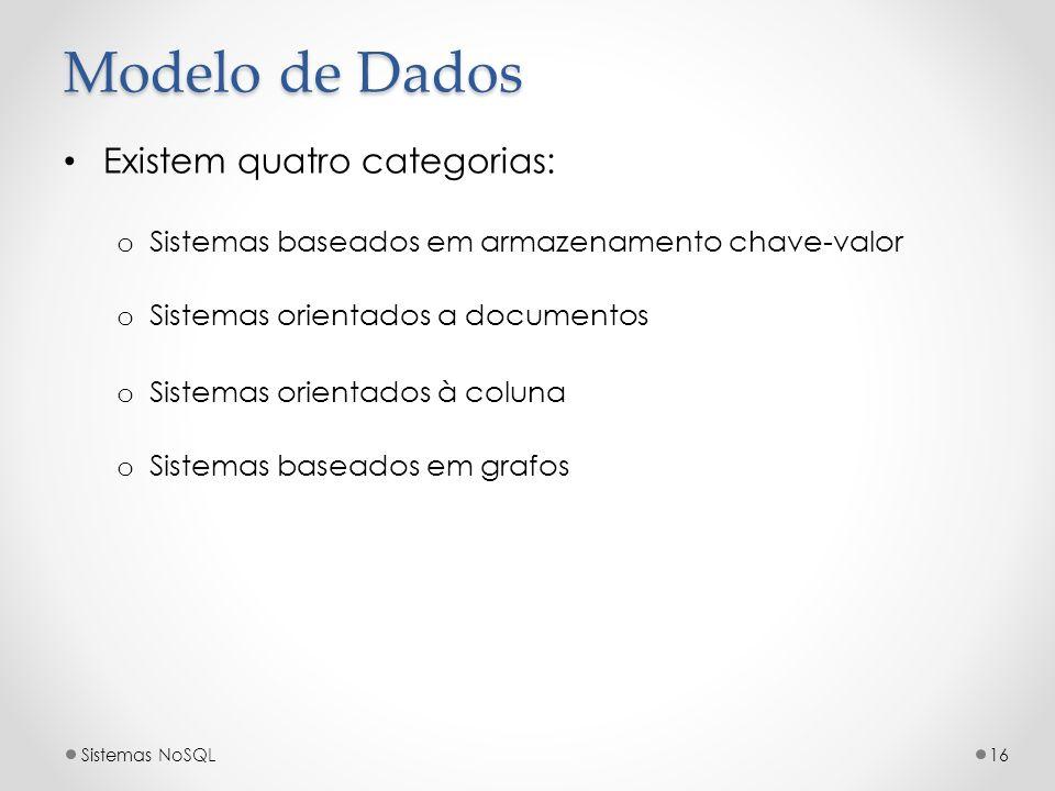 Modelo de Dados Existem quatro categorias: