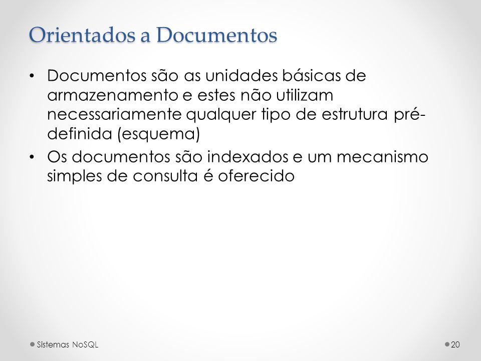 Orientados a Documentos
