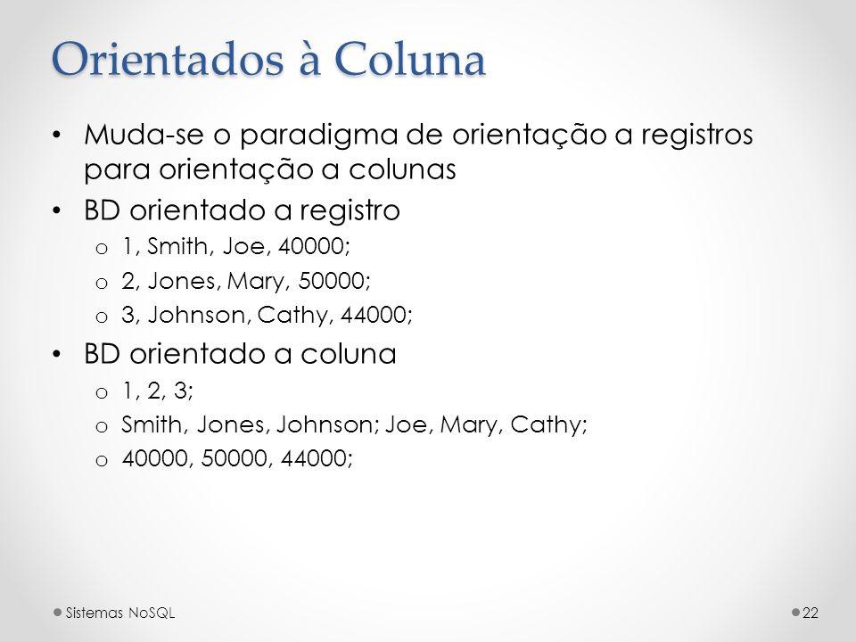Orientados à Coluna Muda-se o paradigma de orientação a registros para orientação a colunas. BD orientado a registro.
