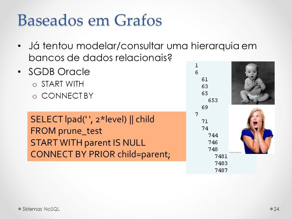 Baseados em Grafos Já tentou modelar/consultar uma hierarquia em bancos de dados relacionais SGDB Oracle.
