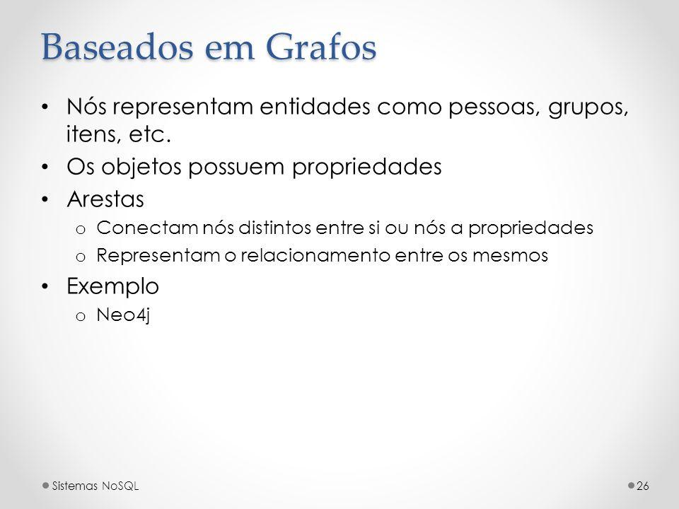 Baseados em GrafosNós representam entidades como pessoas, grupos, itens, etc. Os objetos possuem propriedades.