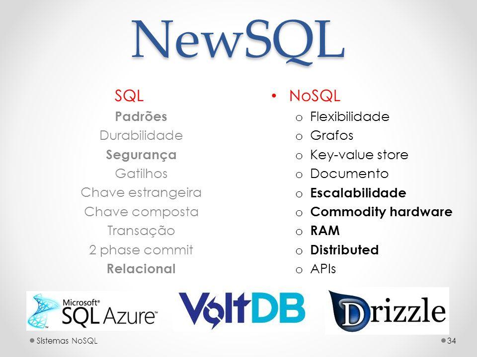 NewSQL SQL NoSQL Padrões Durabilidade Segurança Gatilhos