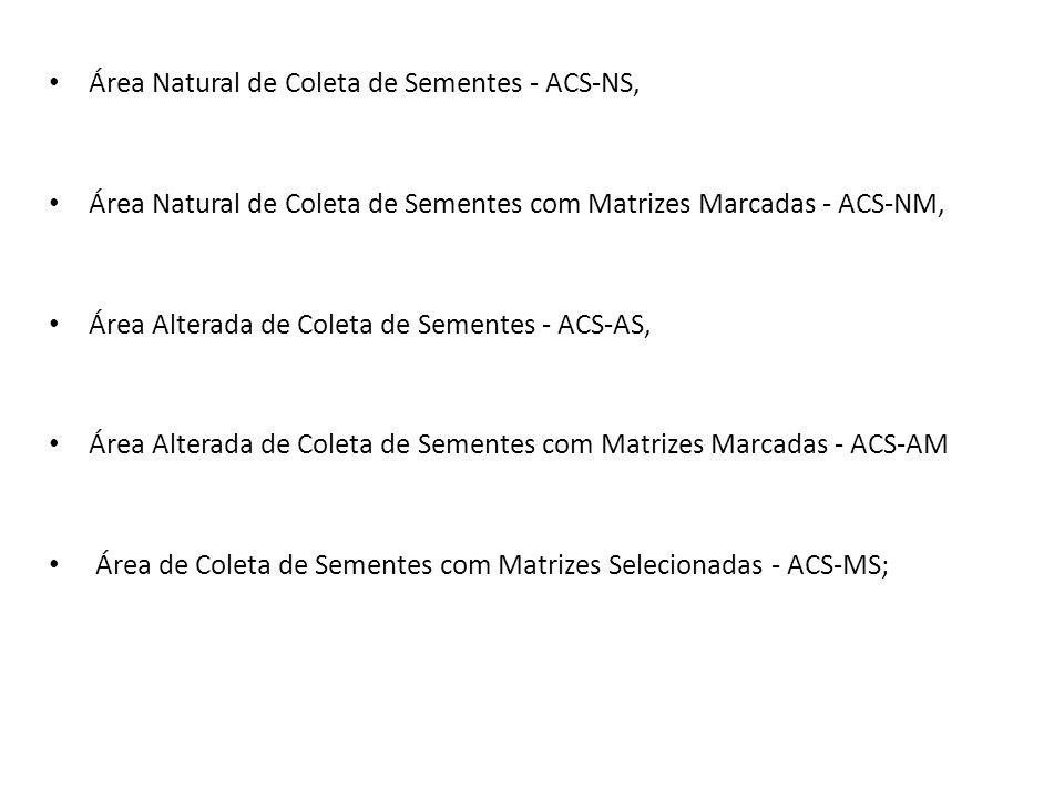 Área Natural de Coleta de Sementes - ACS-NS,
