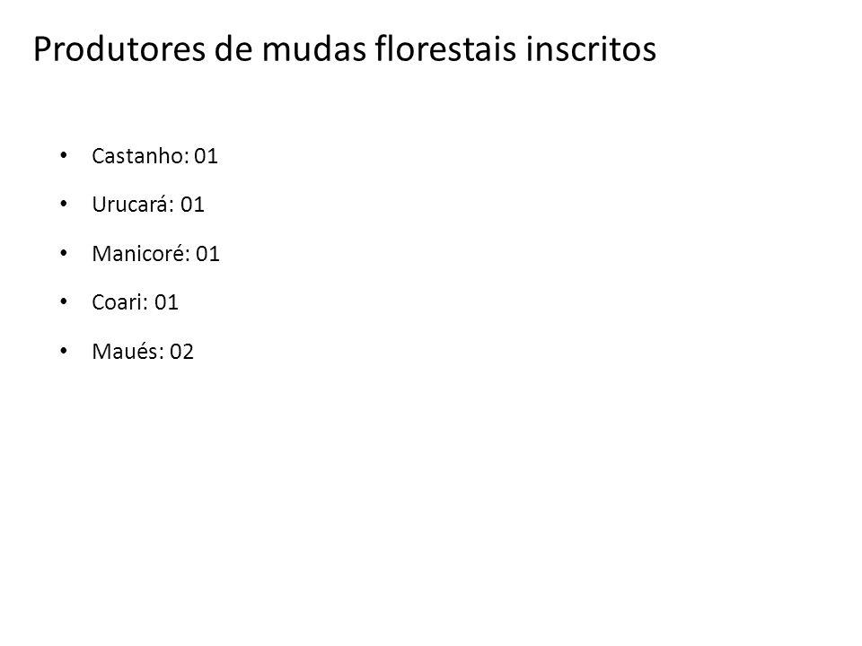 Produtores de mudas florestais inscritos