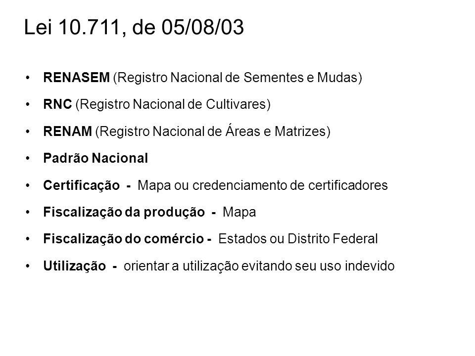 Lei 10.711, de 05/08/03 RENASEM (Registro Nacional de Sementes e Mudas) RNC (Registro Nacional de Cultivares)