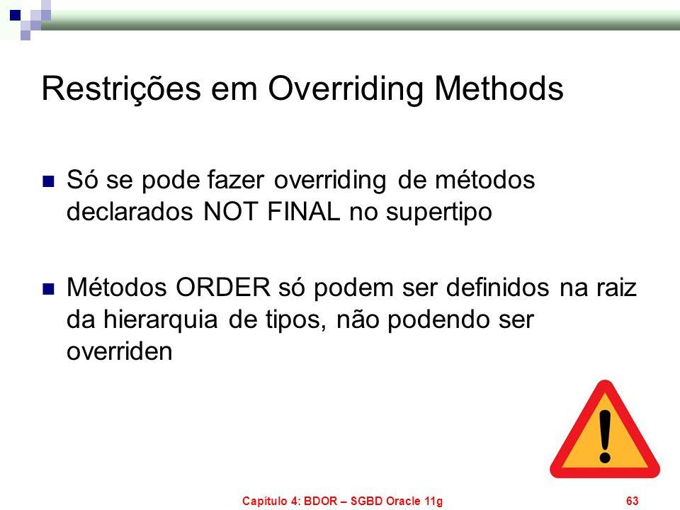 Restrições em Overriding Methods