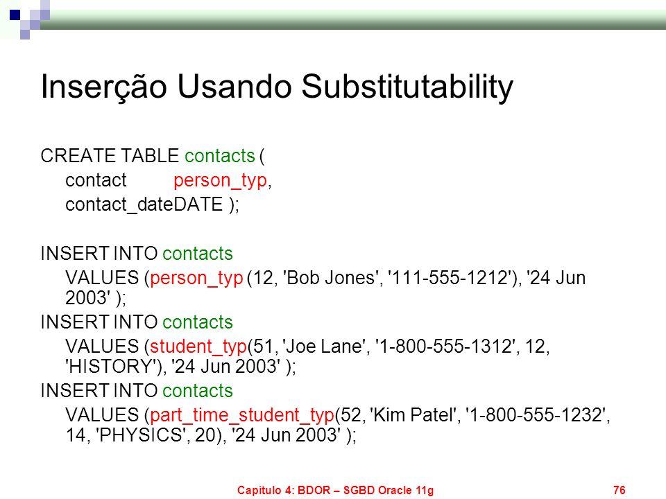 Inserção Usando Substitutability