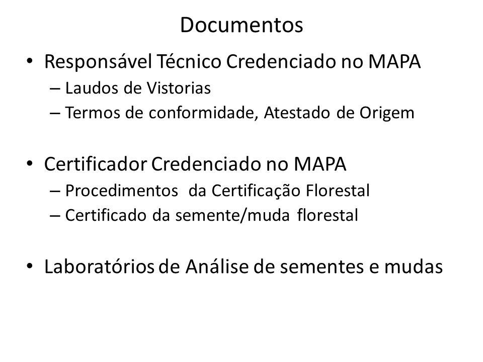Documentos Responsável Técnico Credenciado no MAPA