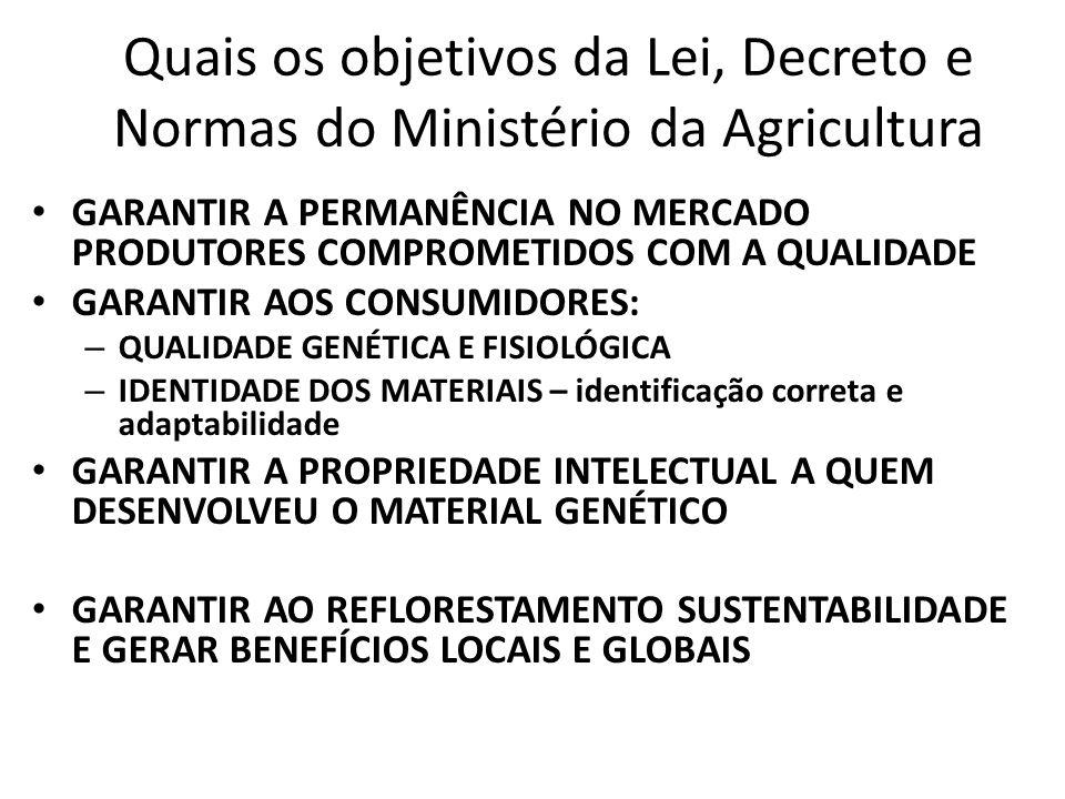 Quais os objetivos da Lei, Decreto e Normas do Ministério da Agricultura