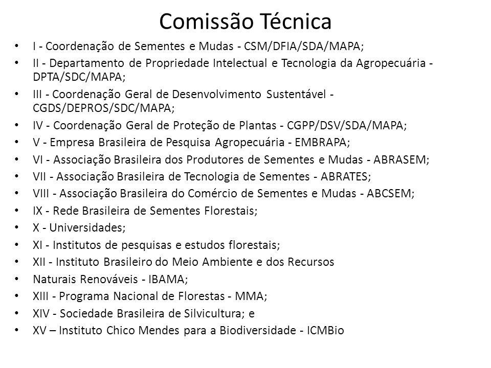 Comissão Técnica I - Coordenação de Sementes e Mudas - CSM/DFIA/SDA/MAPA;