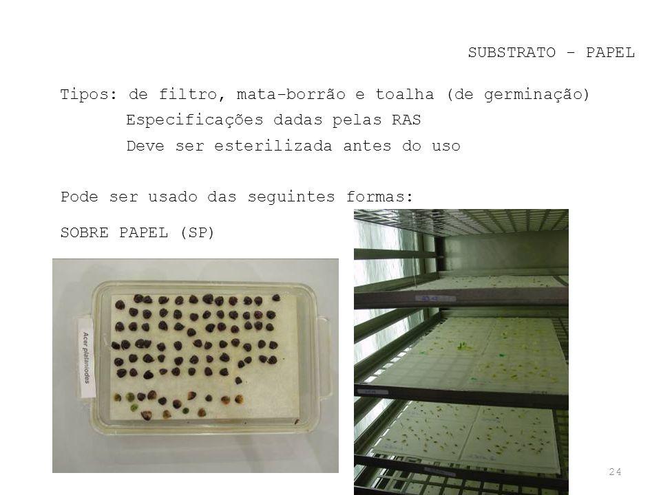 SUBSTRATO - PAPEL Tipos: de filtro, mata-borrão e toalha (de germinação) Especificações dadas pelas RAS.