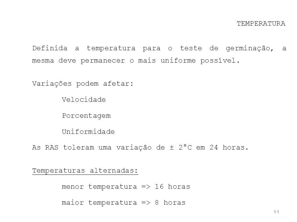 TEMPERATURA Definida a temperatura para o teste de germinação, a mesma deve permanecer o mais uniforme possível.