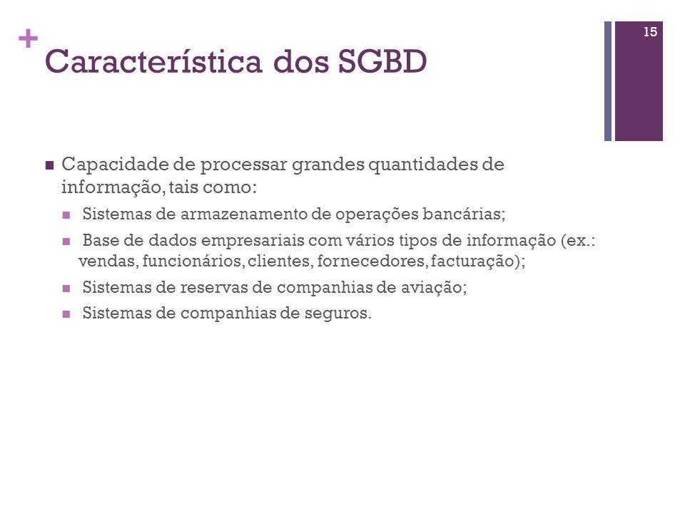 Característica dos SGBD