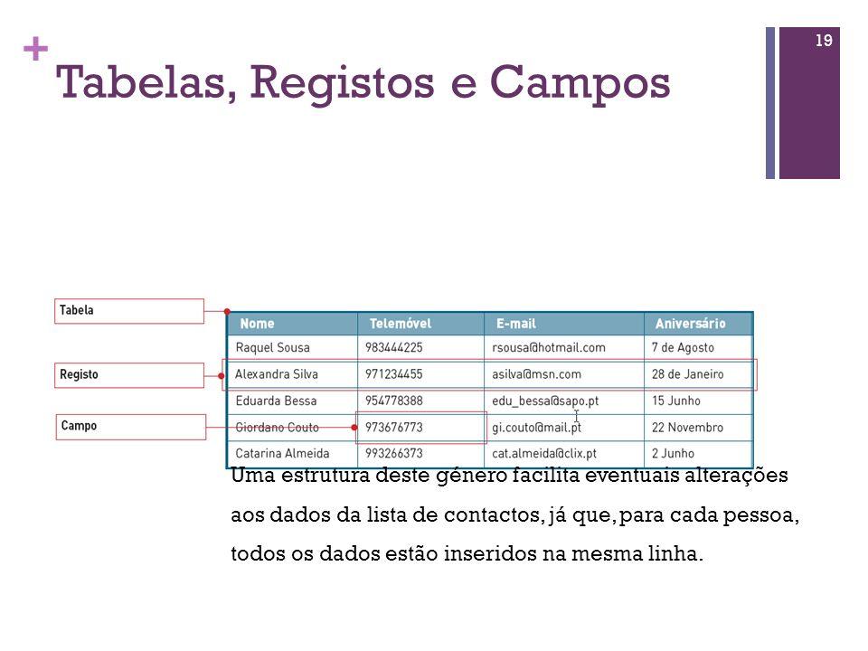 Tabelas, Registos e Campos