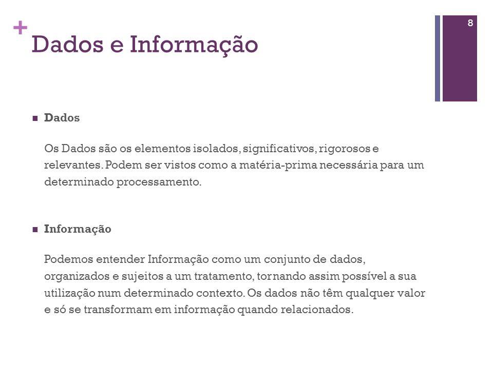 Dados e Informação Dados