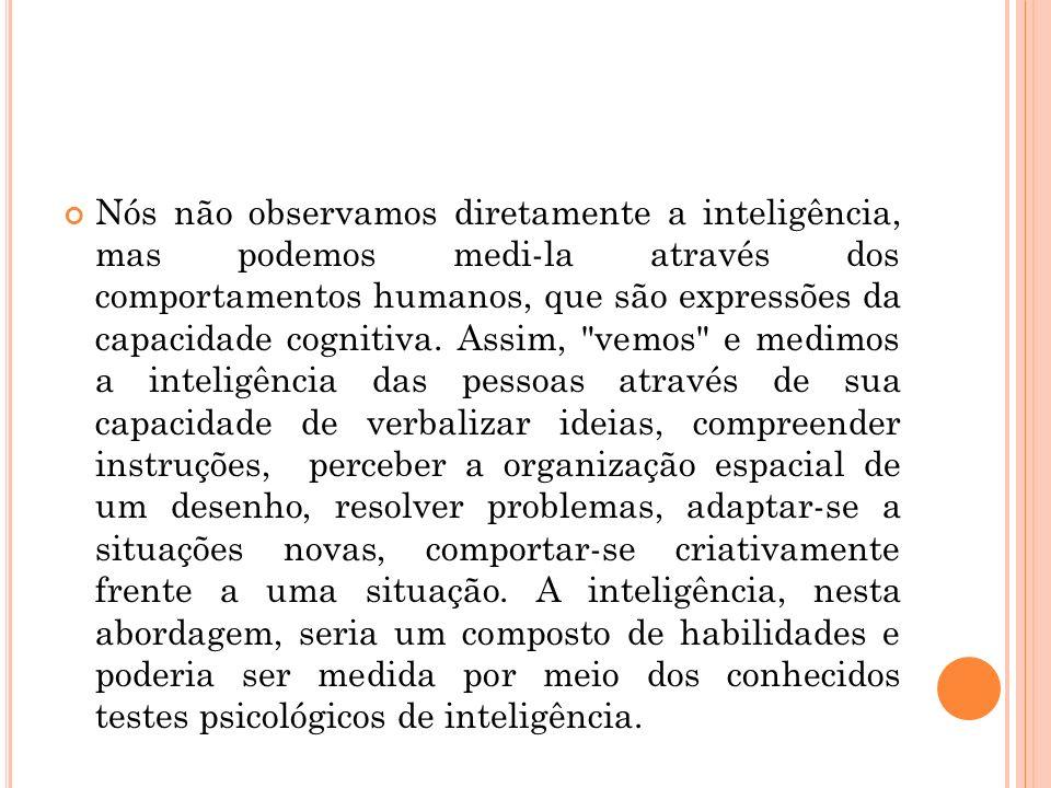 Nós não observamos diretamente a inteligência, mas podemos medi-la através dos comportamentos humanos, que são expressões da capacidade cognitiva.