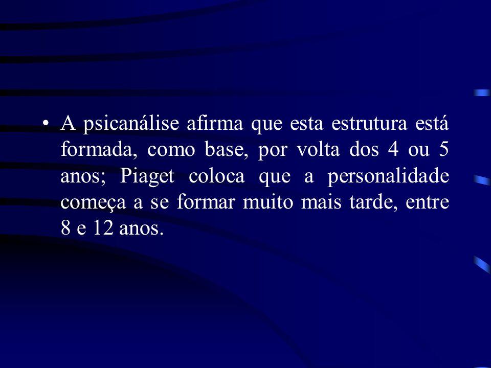 A psicanálise afirma que esta estrutura está formada, como base, por volta dos 4 ou 5 anos; Piaget coloca que a personalidade começa a se formar muito mais tarde, entre 8 e 12 anos.