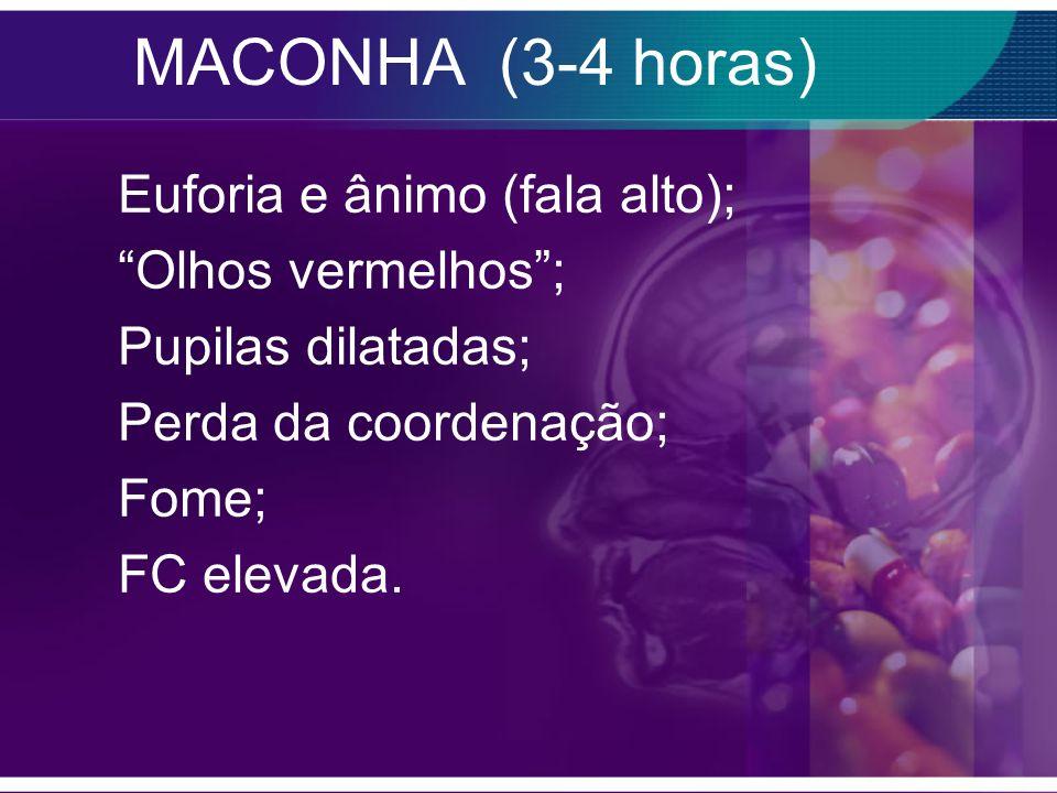 MACONHA (3-4 horas)Euforia e ânimo (fala alto); Olhos vermelhos ; Pupilas dilatadas; Perda da coordenação; Fome; FC elevada.