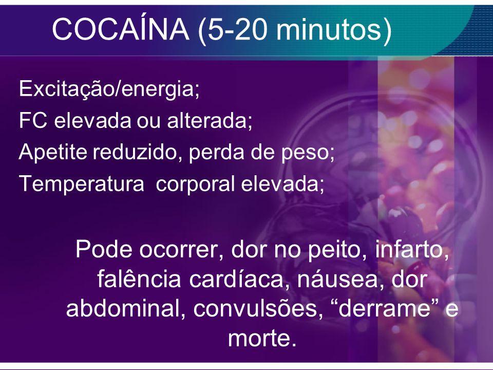 COCAÍNA (5-20 minutos)