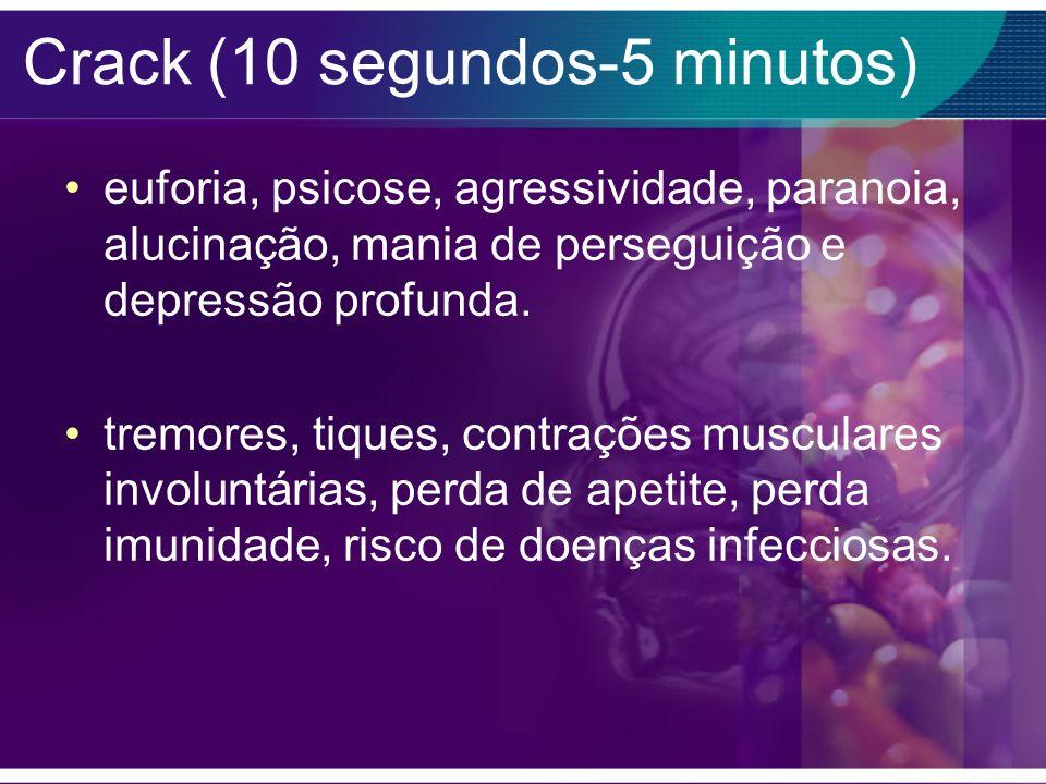 Crack (10 segundos-5 minutos)