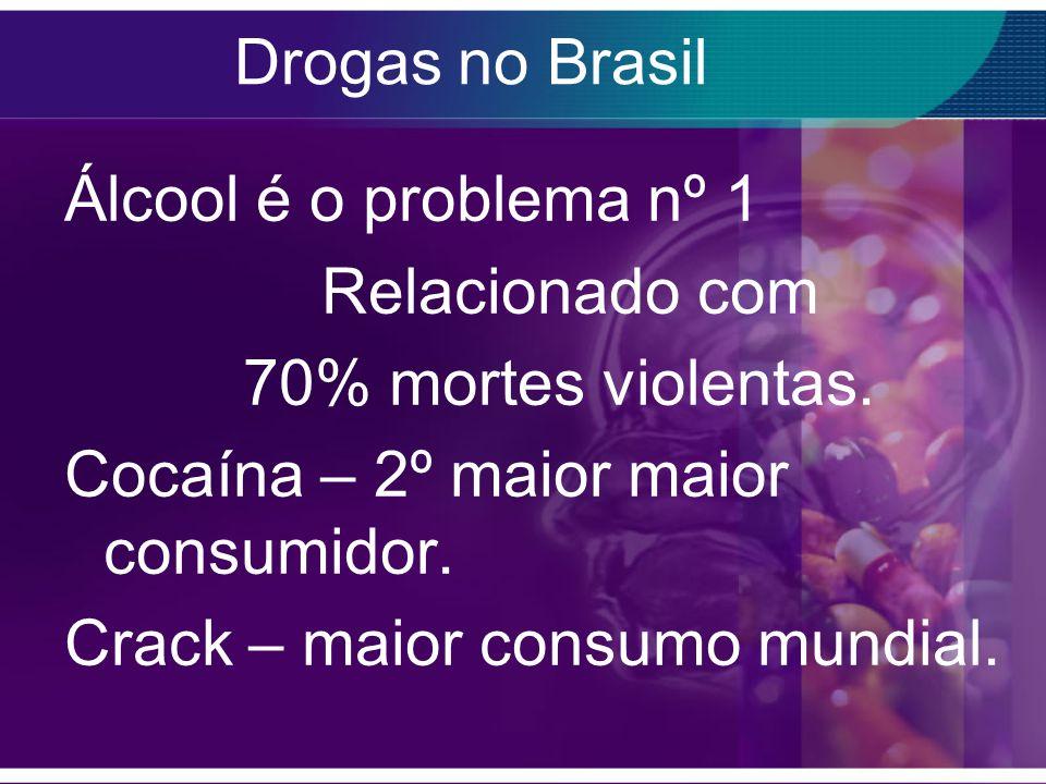 Drogas no BrasilÁlcool é o problema nº 1 Relacionado com 70% mortes violentas.